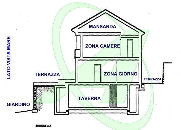 Villetta vista mare in vendita a Zoagli - planimetria sezione